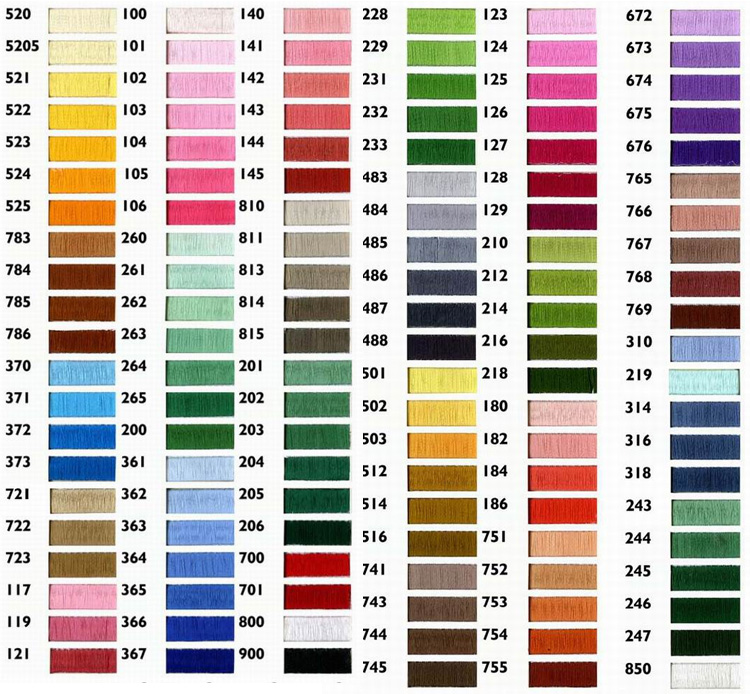 Embroidery Thread Color Chart Pantone Thread Charts Sulky Com Ayucar